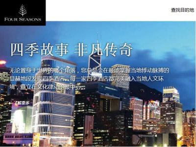 Website Localization