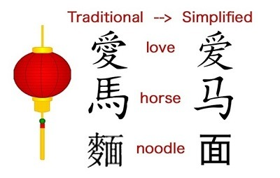 Machine translation and how it deals with Chinese characters