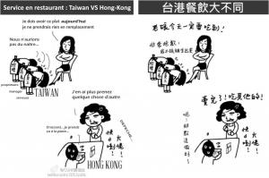 diffrences entre Taiwan et Hong kong
