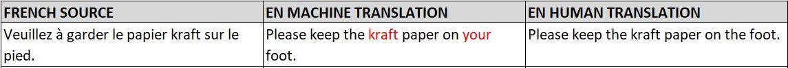 Google Traduction - Quand l'utiliser (et quand ne pas l'utiliser !)