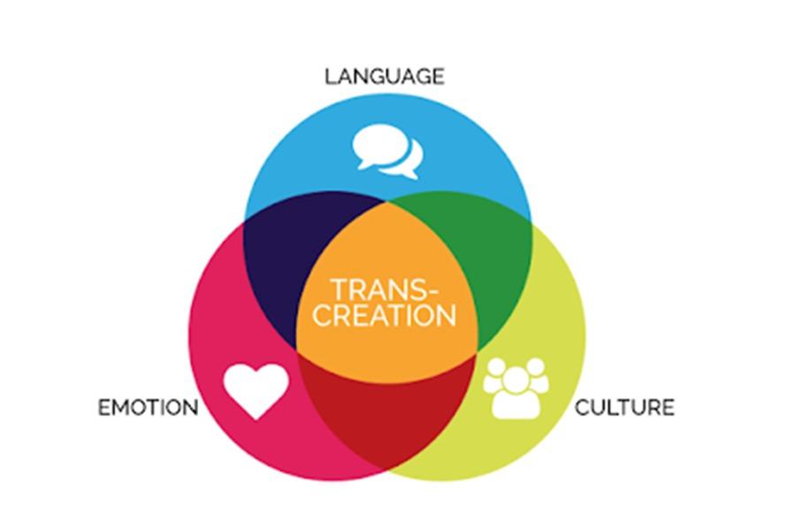 Qu'est-ce que la transcréation, et en quoi est-ce différent de la traduction ?