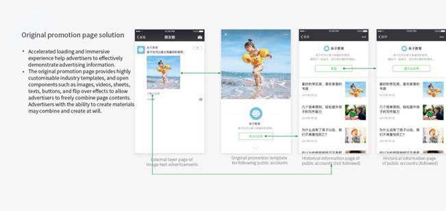 Page de promotion, publicité WeChat, WeChat