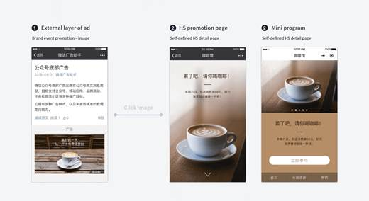 emplacement de la publicité, publicité WeChat, WeChat
