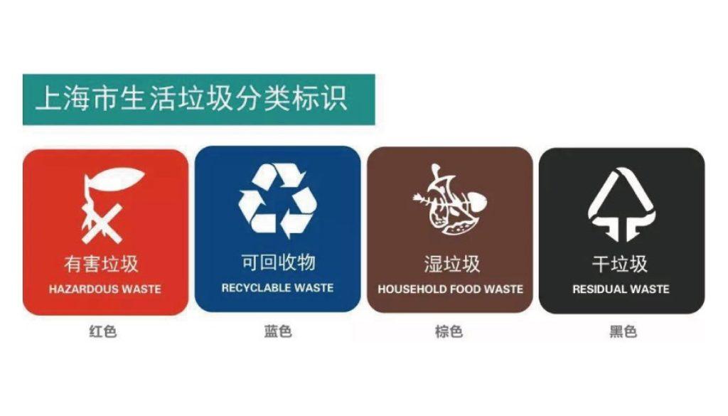 nouvelle loi, tri des déchets, shanghai