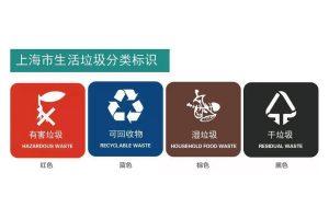 Comment trier ses déchets depuis la nouvelle loi du recyclage à Shanghai?