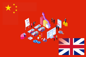 Popular British Brands in China