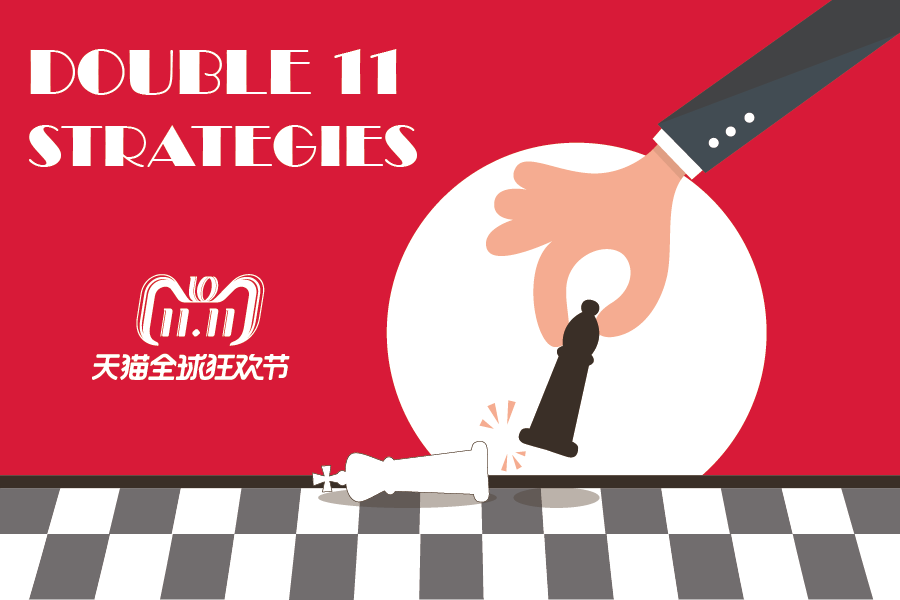 Getting ready for Double 11 in 2020: learning from Chinese brands