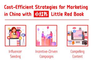 marketing strategy for xiaohongshu little red book