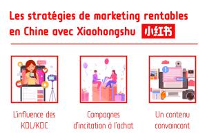 Votre guide des stratégies marketing les plus rentables pour Xiaohongshu en 2021
